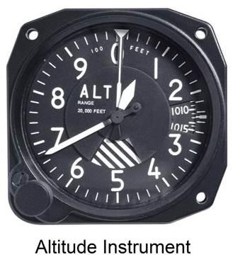 Altitude Instrument