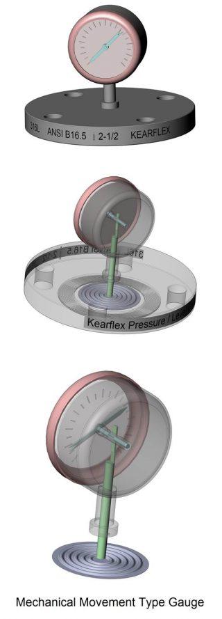 Mechanical Movement Type Gauge