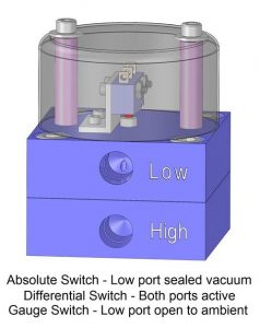 Absolute Switch Low Port Sealed Vacuum