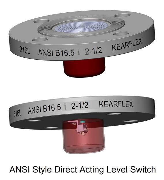 ANSI Style Direct