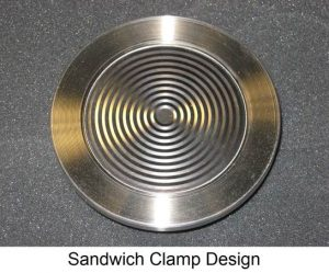 Sandwich Clamp Design