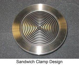 Sandwich Clamp Design