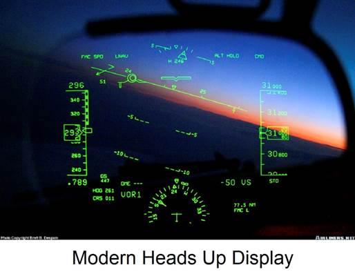 Modern Heads Up Display