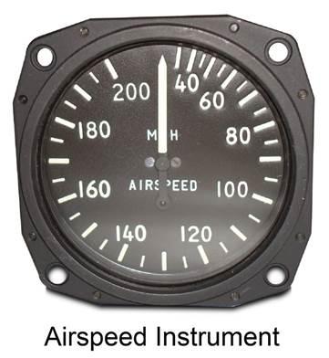 Airspeed Instrument