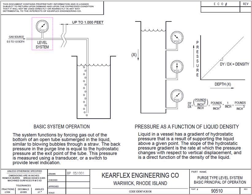 Bubbler System Blueprint